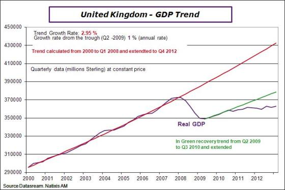 uk-en-2013-q1-gdptrend