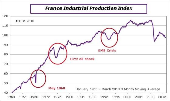 France-en-2013-March-ipilt