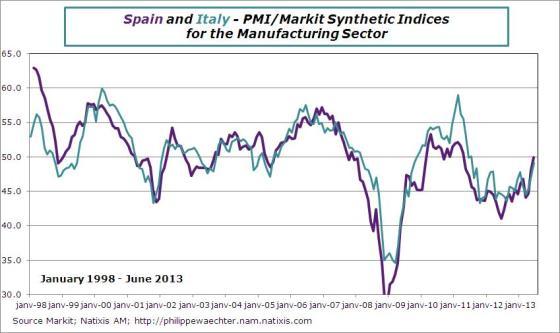 spain-italie-2013-june-pmo