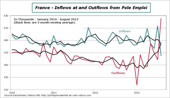 france-en-2013-august-inandoutflows