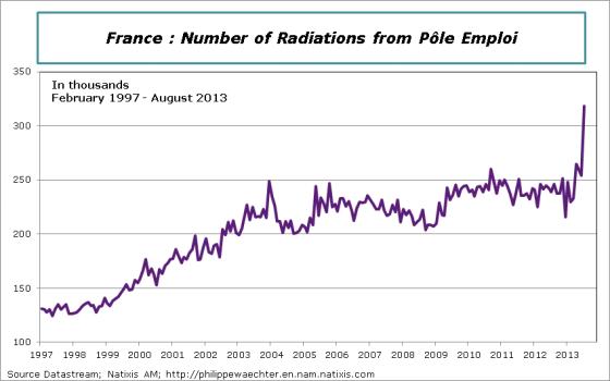 france-en-2013-august-radiations