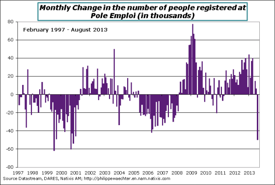 france-en-2013-august-registered