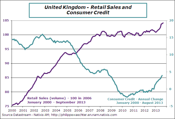 UK-2013-september-retail trade