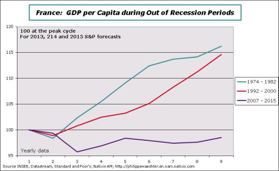 France-en-GDP-per-capita-Comp