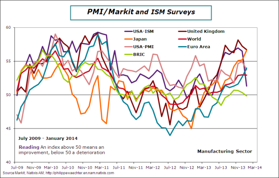 world-en-2014-january-pmi