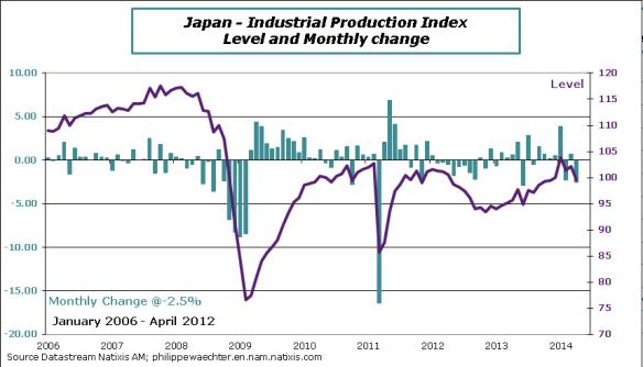 Japan-2014-april-ipi