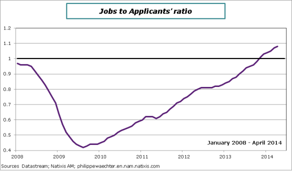 Japan-2014-april-jobs