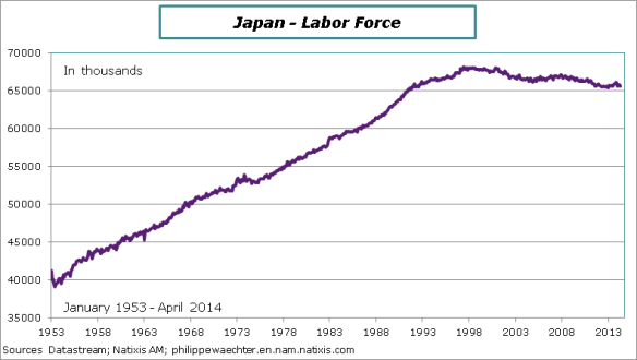 Japan-2014-april-laborforce