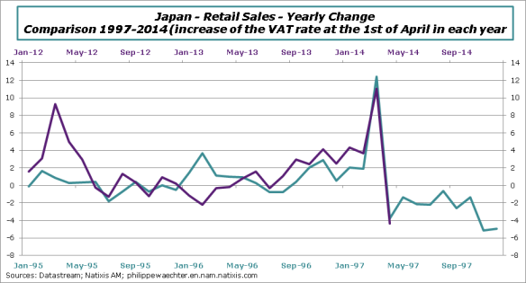 Japan-2014-april-retail-comp97-14