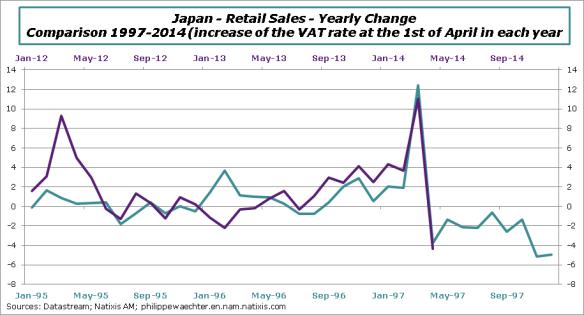 Japan-2014-april-retail-comp97-14
