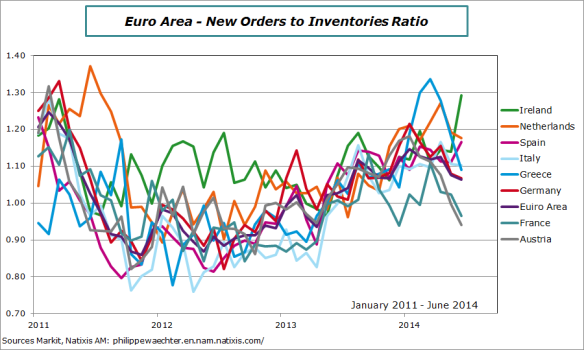 ea-2014-june-pmi-ratio