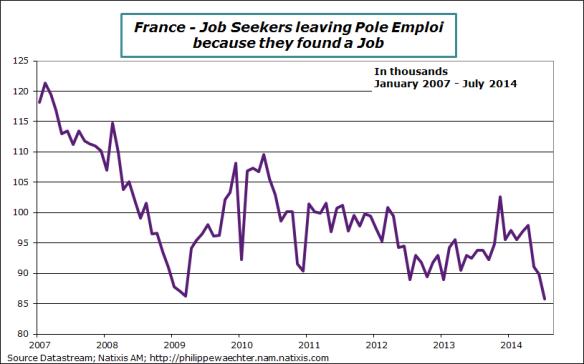 France-en-2014-july-back to job