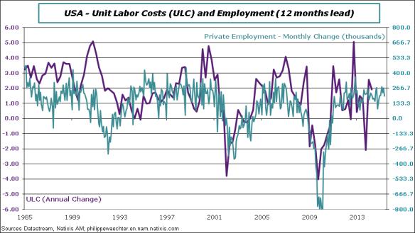 USA-en-2014-T2-ULC-Jobs