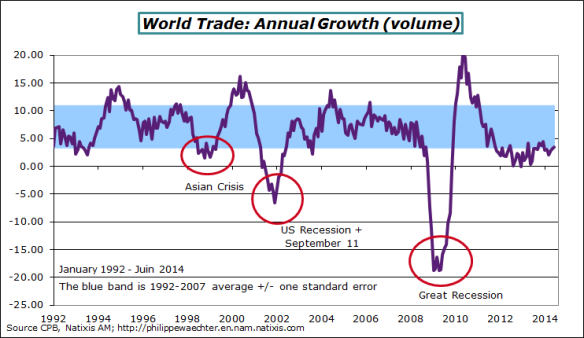 World-2014-june-comex