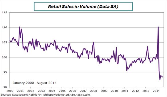 Japan-2014-august-sales