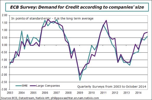ecb-2014-october-credit-demand