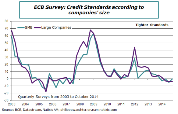 ECB-2014-october-credit standard