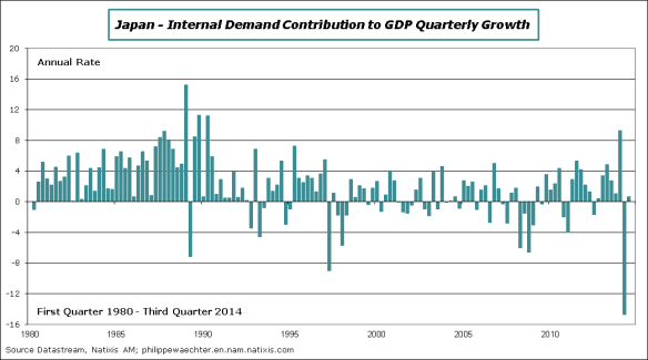 Japan-2014-Q3-Int-Demand