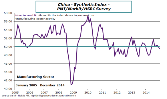 china-2014-december-pmi-hsbc