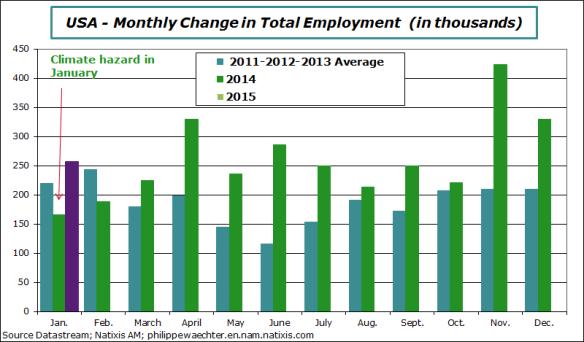usa-2015-january-employment