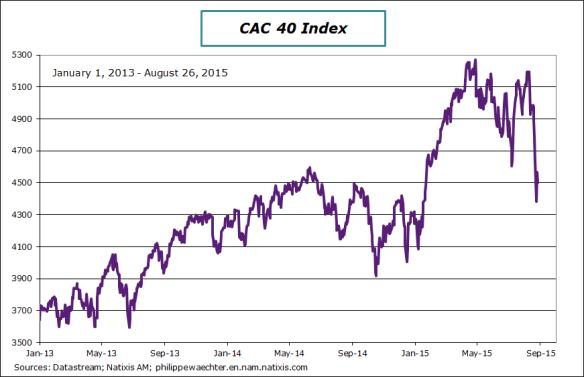 cac40-index-en
