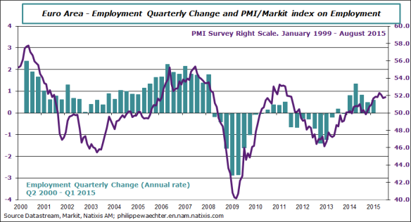 ea-2015-august-pmi-employ