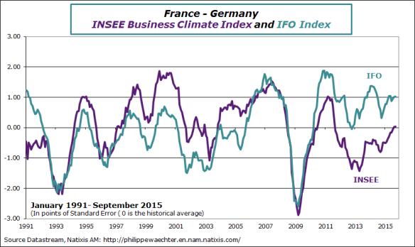 France-IFO-2015-September