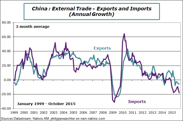China-2015-October-Comex