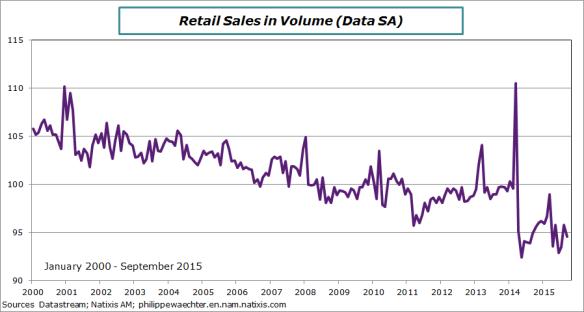 japan-2015-september-retailsales