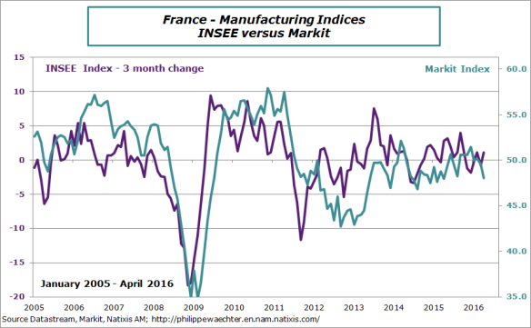 France-2016-april-insee-markit-manuf