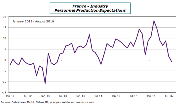 france-2016-august-persooutlook
