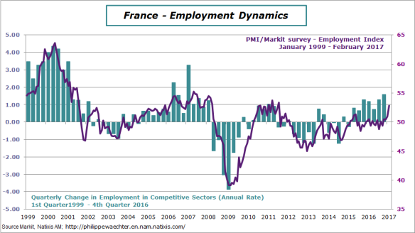 france-2017-february-pmi-employment