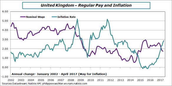 UK-2017-april-pay&inflation