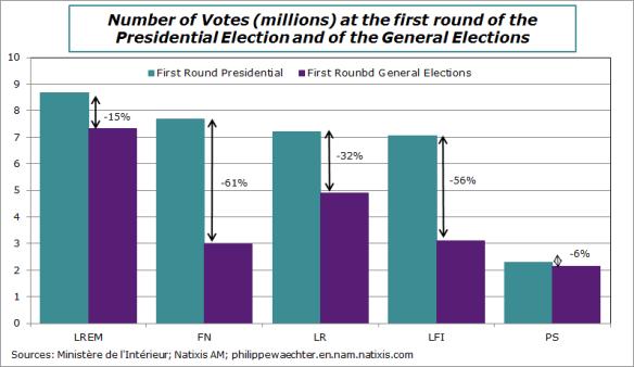 vote-loss
