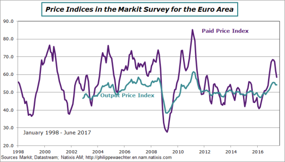 ea-2017-june-priceindices-markit