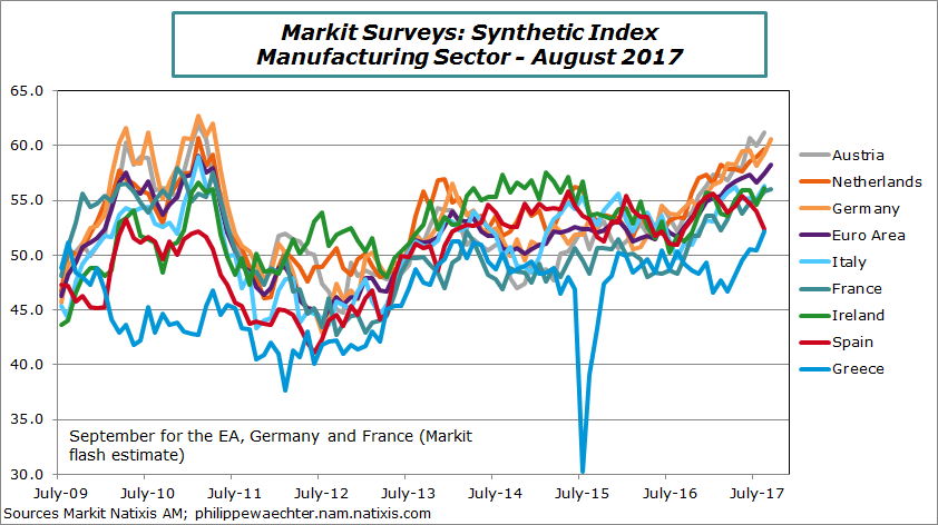 ea-2017-august-markit-manuf.png