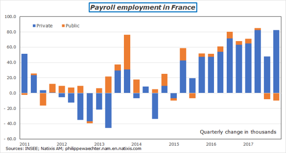 france-2017-q4-employment.png