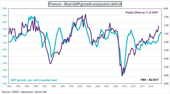 france-budgetdeficitGDP.png