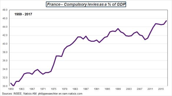 france-compulsorylevies
