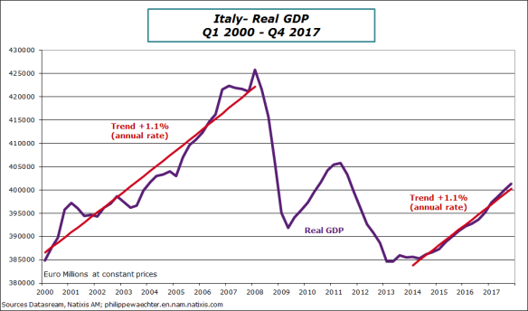 italy-GDP.png