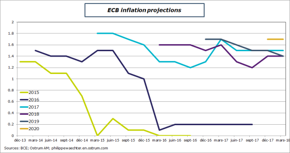 bce-prev-inflation-en.png