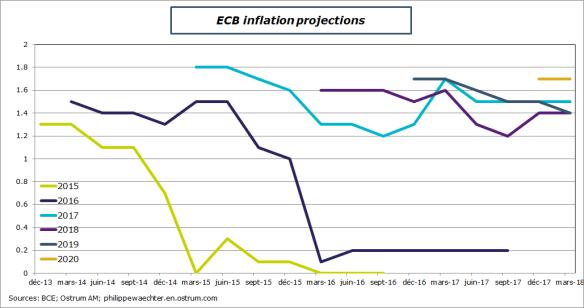 bce-prev-inflation-en.png