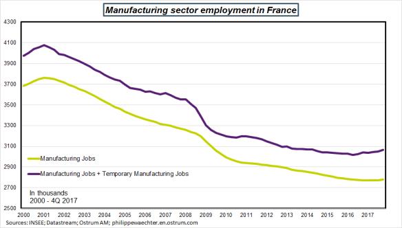 France-manufJobs