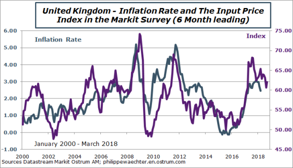 uk-inflation-markit.png