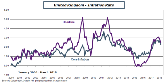 uk inflation rate.png