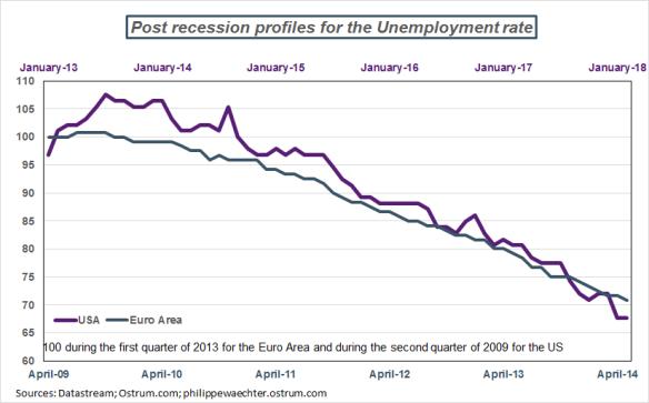 us-ea-unemploymentrate.png