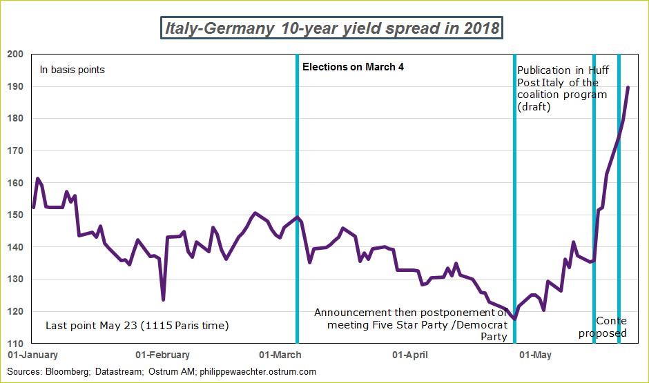 german-it-spread.png