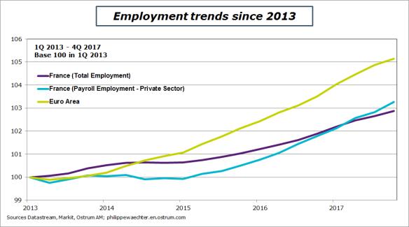 jobs-ea-fr