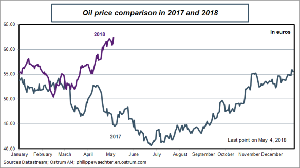 oilpricecomp.png