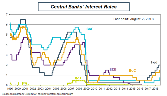 centralbanks.png